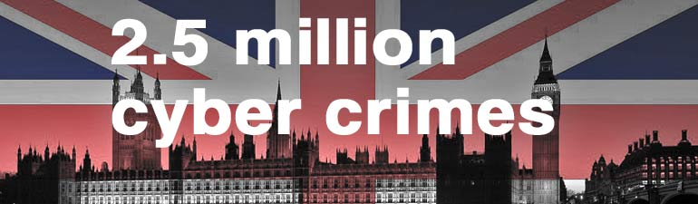 UK 2.5 million cyber crimes