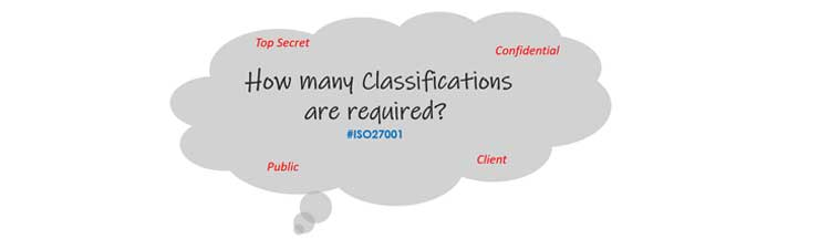 Classification Conundrum - ISO27001